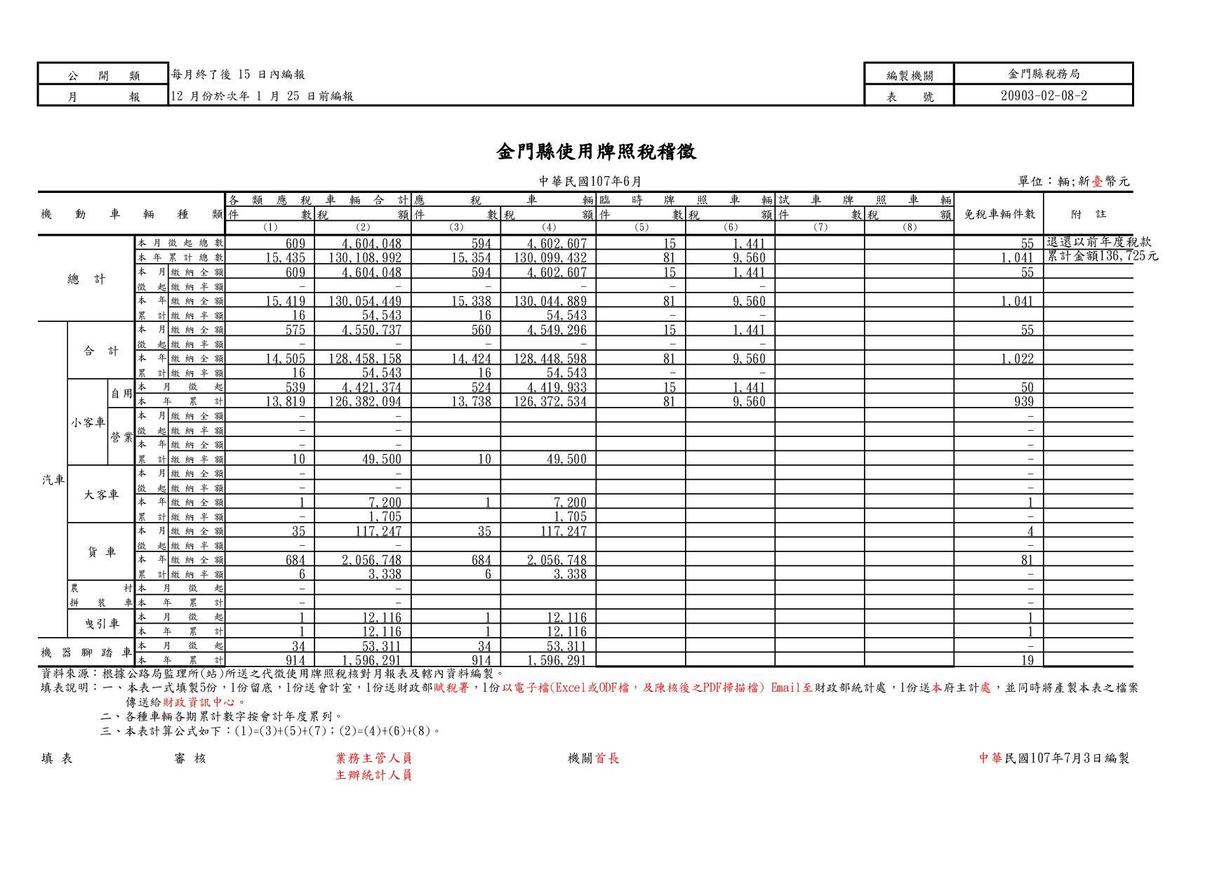 10706  牌照稅稽徵表