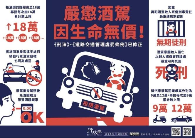 最新酒駕罰則7月1日零時起實施,冰友啊,千萬不要再酒後開車了!