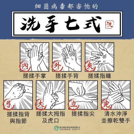 5正確洗手
