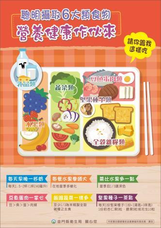 照片1說明-衛生局提供「我的餐盤」的圖示及口訣,吃出均衡營養