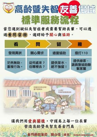 附件3、高齡暨失智友善場域標準服務流程海報