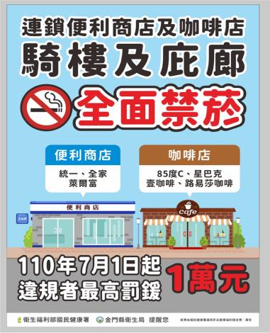 連鎖便利商店及庇廊全面禁菸