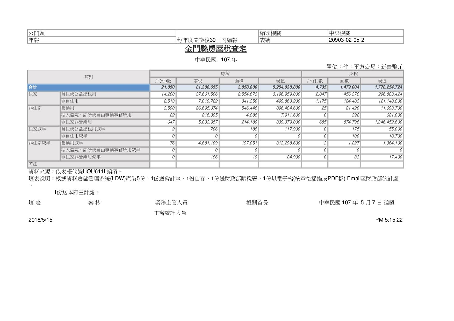 107房屋稅查定表