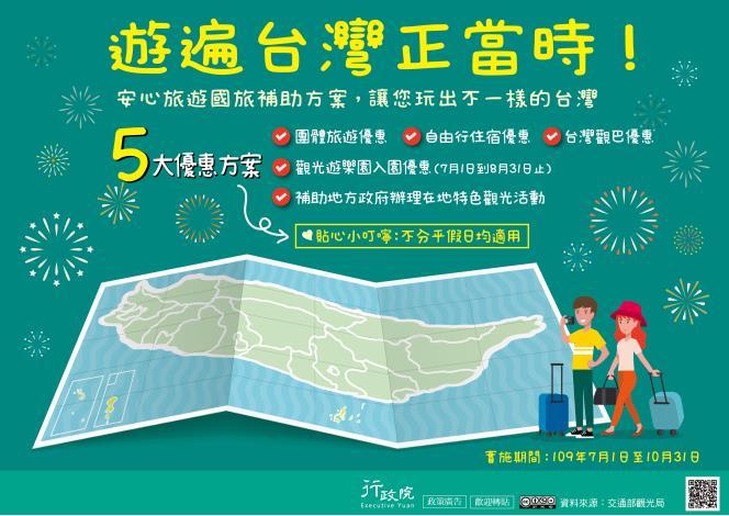 「安心旅遊國旅補助方案」文宣