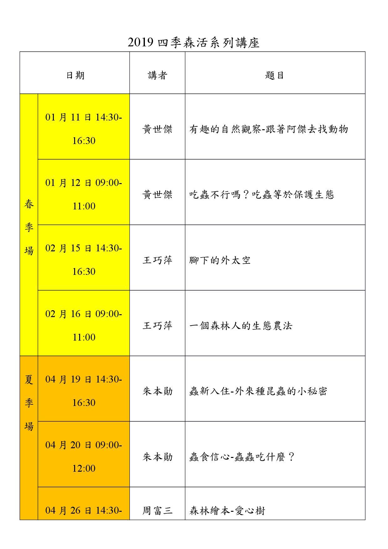 2019植物園四季森活系列講座時間表