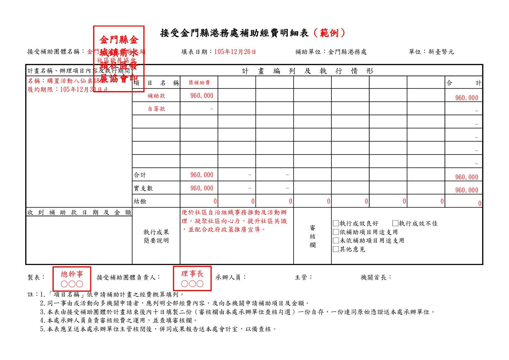 接受金門縣港務處補助經費明細表(範例)