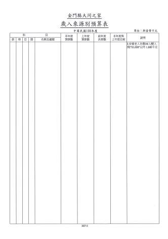 108年度預算書002
