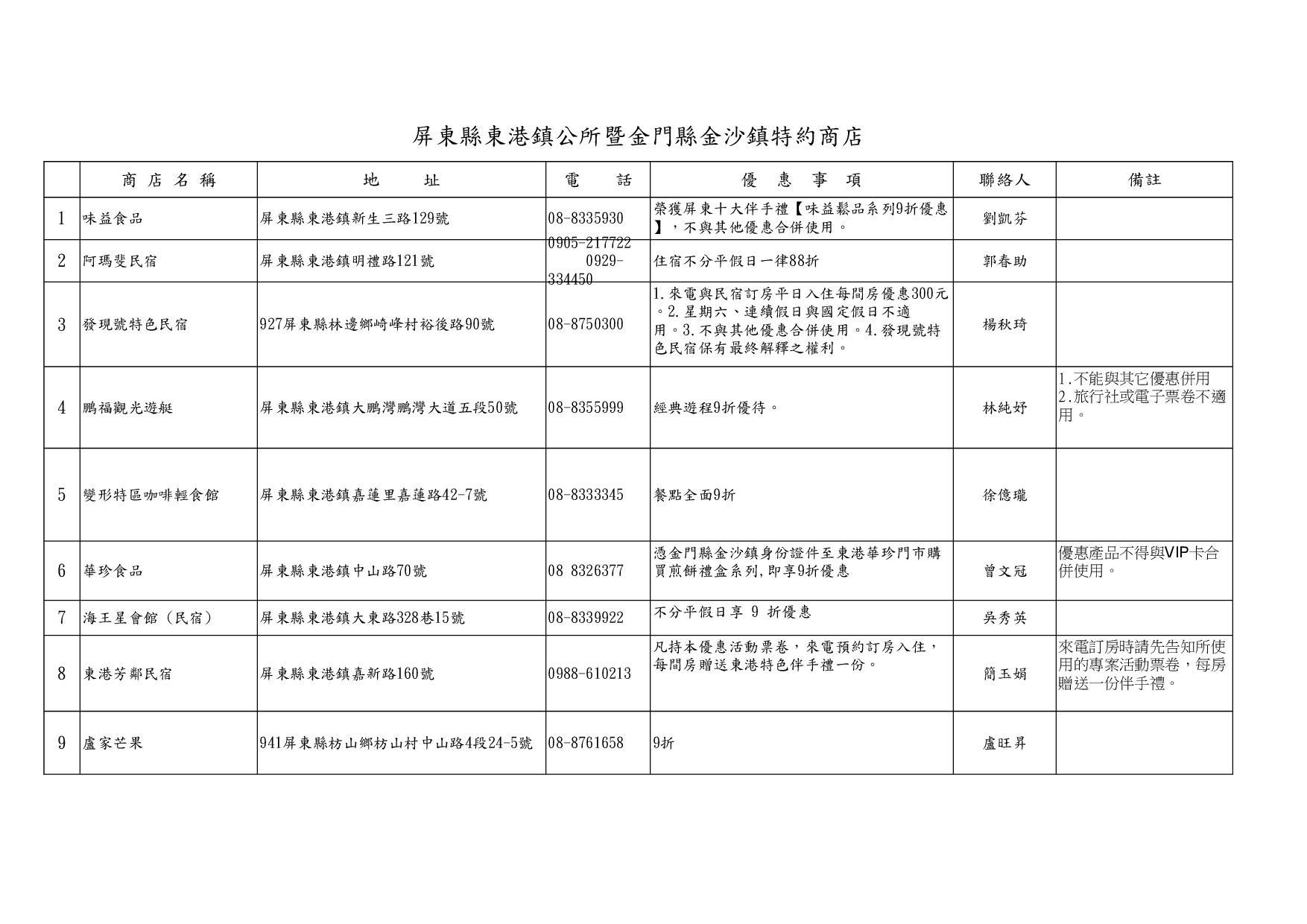 368443_東港優惠本鎮的特約商店