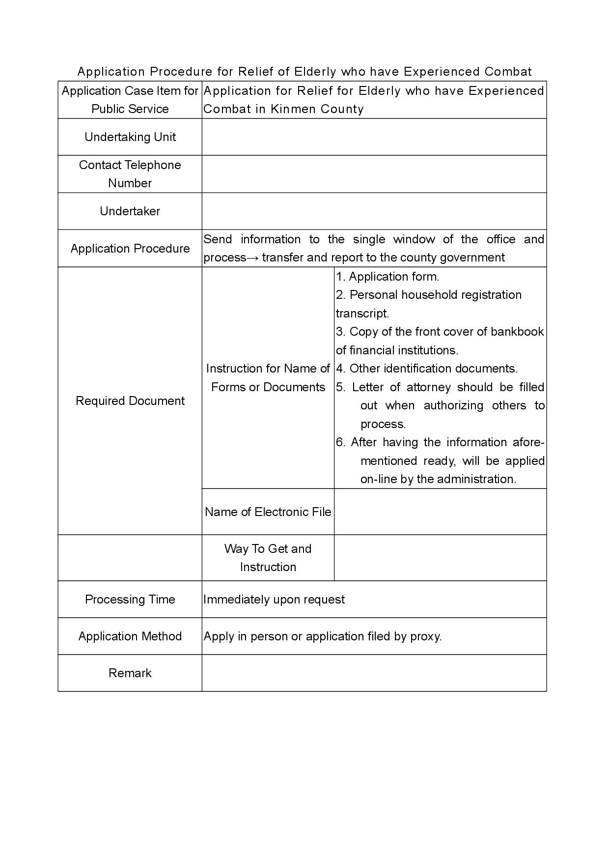 Application Procedure for Relief of Elderly who have Experienced Combat
