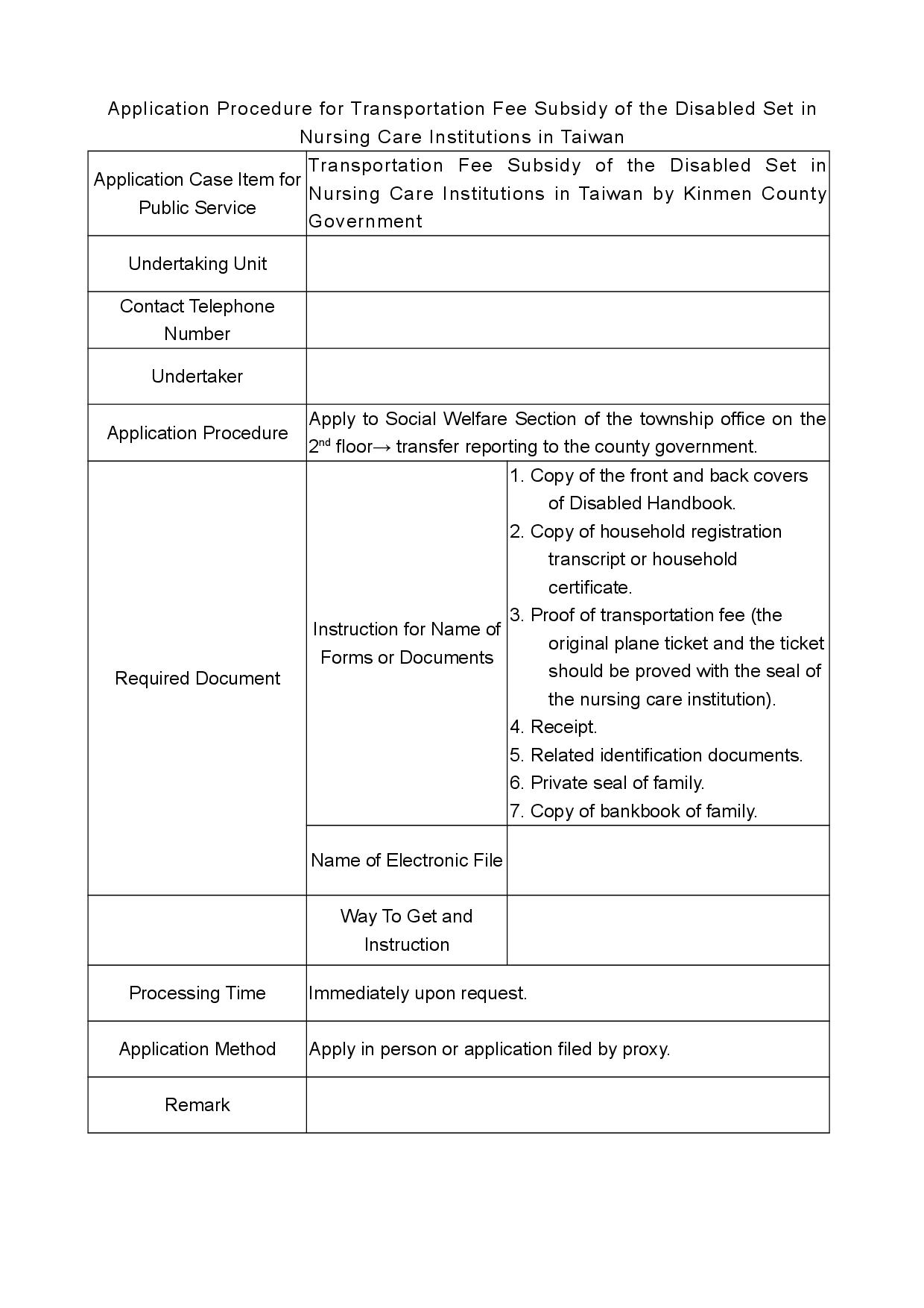 Application Procedure for Transportation Fee Subsidy of the Disabled Set in Nursing Care Institutions in Taiwan