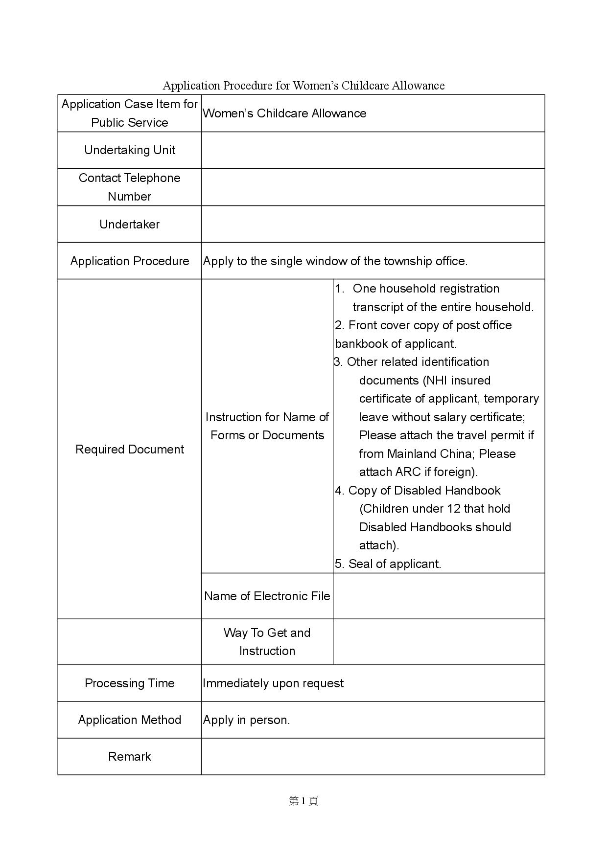 Application Procedure for Women's Childcare Allowance