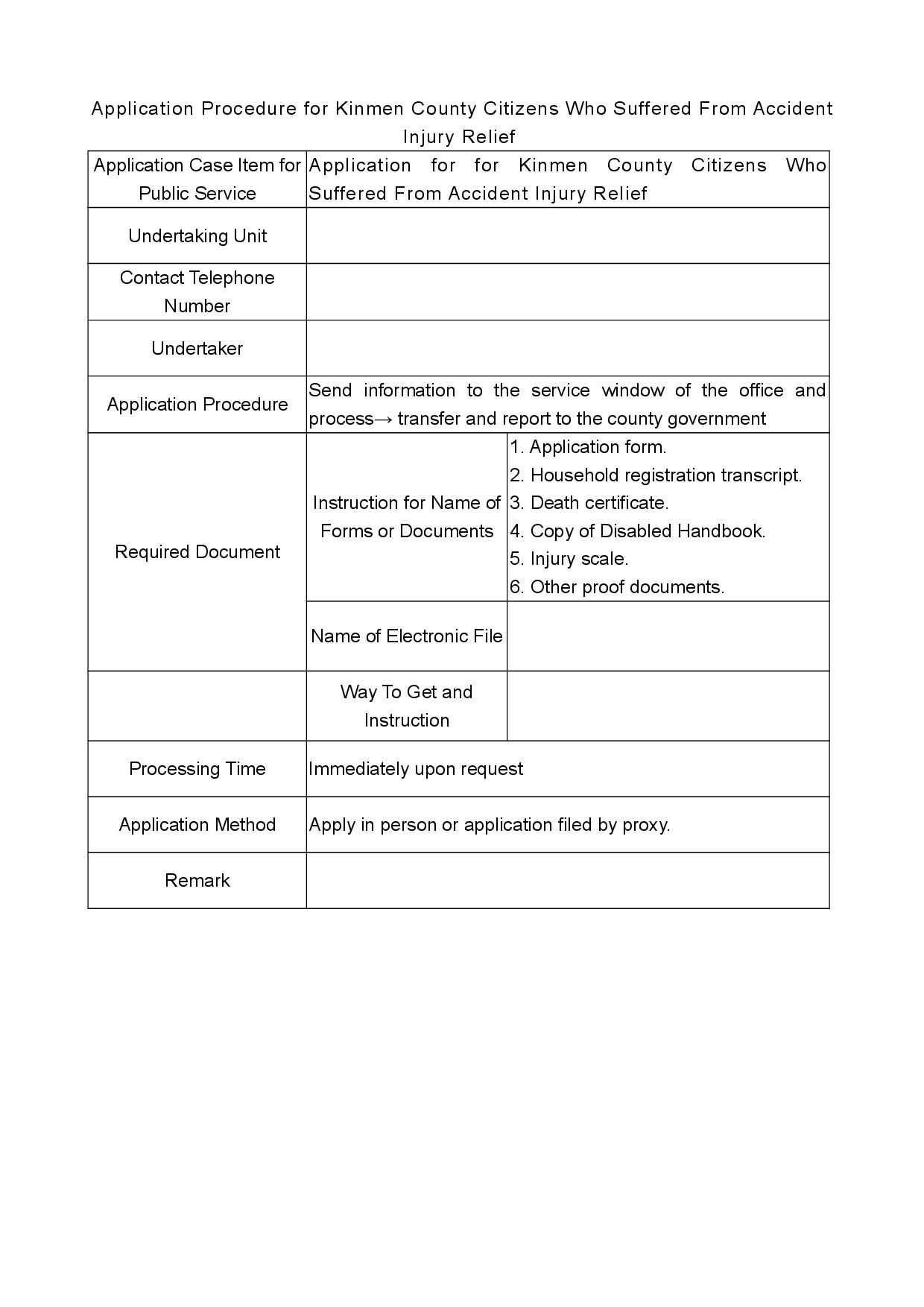 Application Procedure for Kinmen County Citizens Who Suffered From Accident Injury Relief