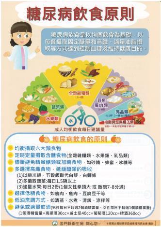 糖尿病飲食原則1