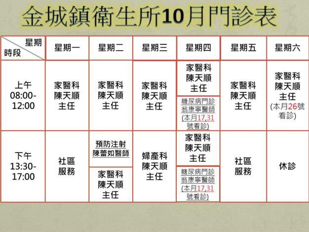 金城鎮衛生所10月門診時刻表