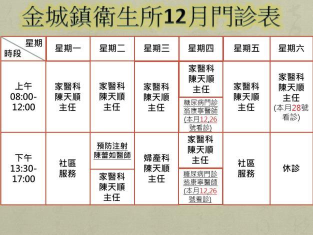 金城鎮衛生所12月門診時刻表