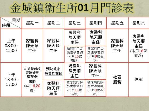 金城鎮衛生所1月份門診時刻表