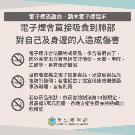 衛生福利部臉書貼文-電子煙恐致命,請向電子煙說不