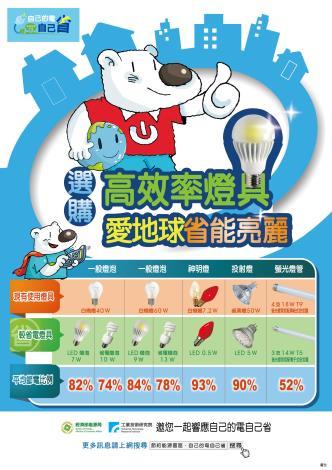 選購高效率燈具,愛地球省能亮麗