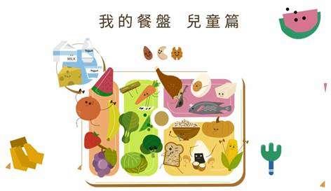 「我的餐盤」均衡飲食 兒童篇