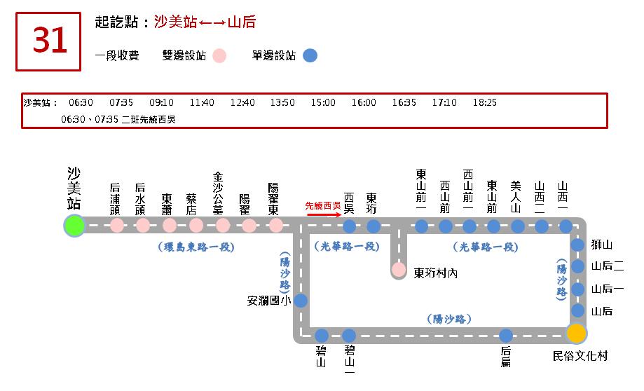 31路公車