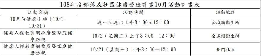10月活動計畫表