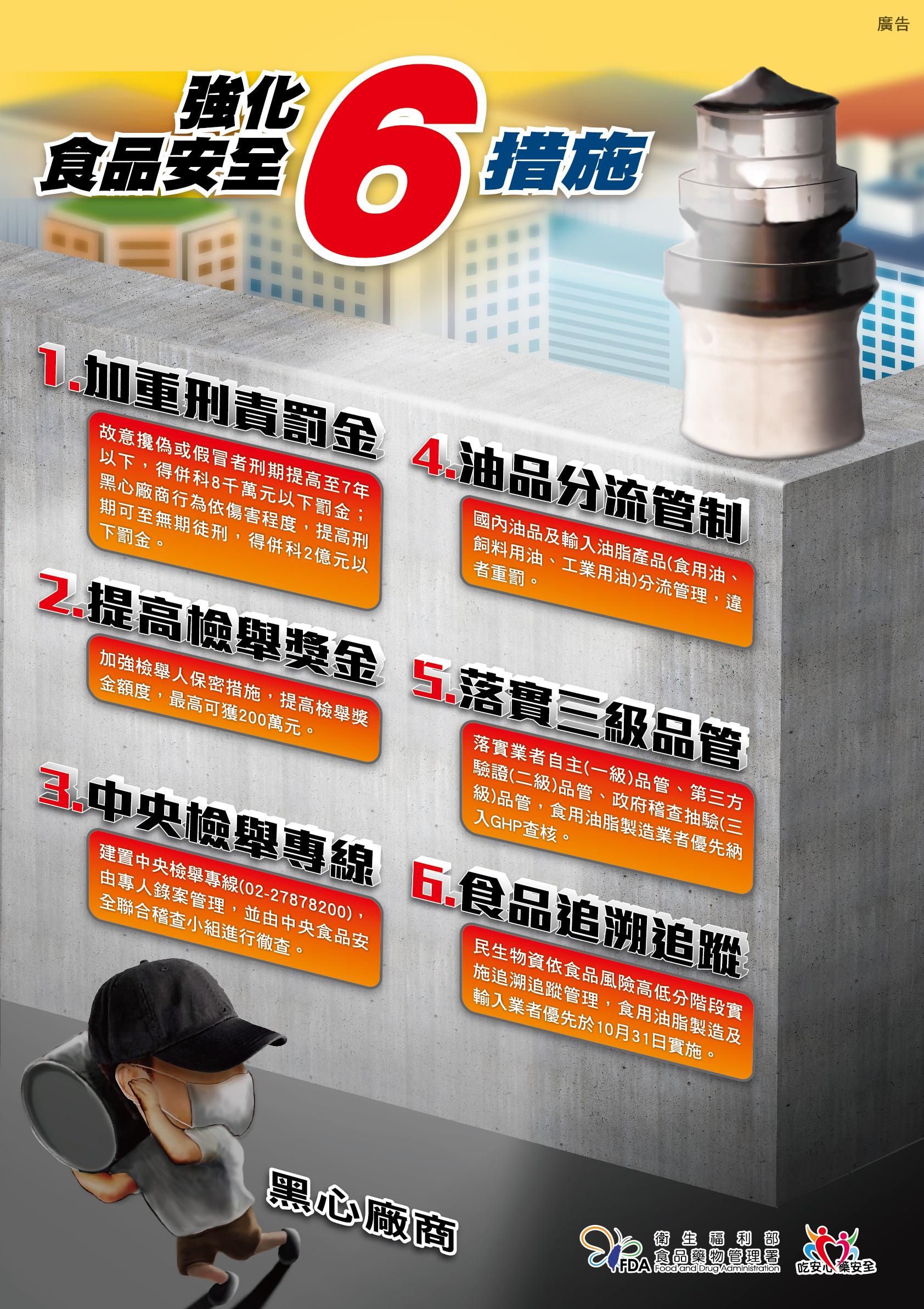 強化食品安全6措施