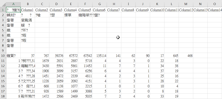 csv檔用excle打開為亂碼